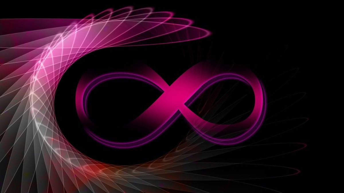 Infinity – More about infinity, 1/infinity, Why is it that 1/infinity equals 0?